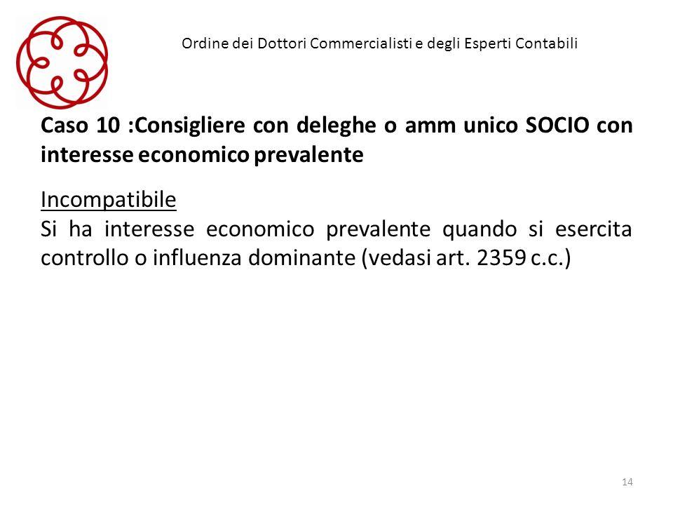 Ordine dei Dottori Commercialisti e degli Esperti Contabili Caso 10 :Consigliere con deleghe o amm unico SOCIO con interesse economico prevalente Inco