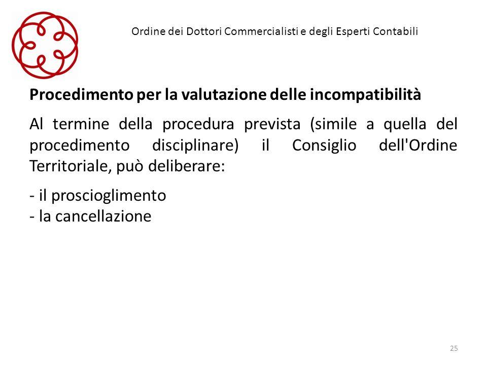 Ordine dei Dottori Commercialisti e degli Esperti Contabili Procedimento per la valutazione delle incompatibilità Al termine della procedura prevista