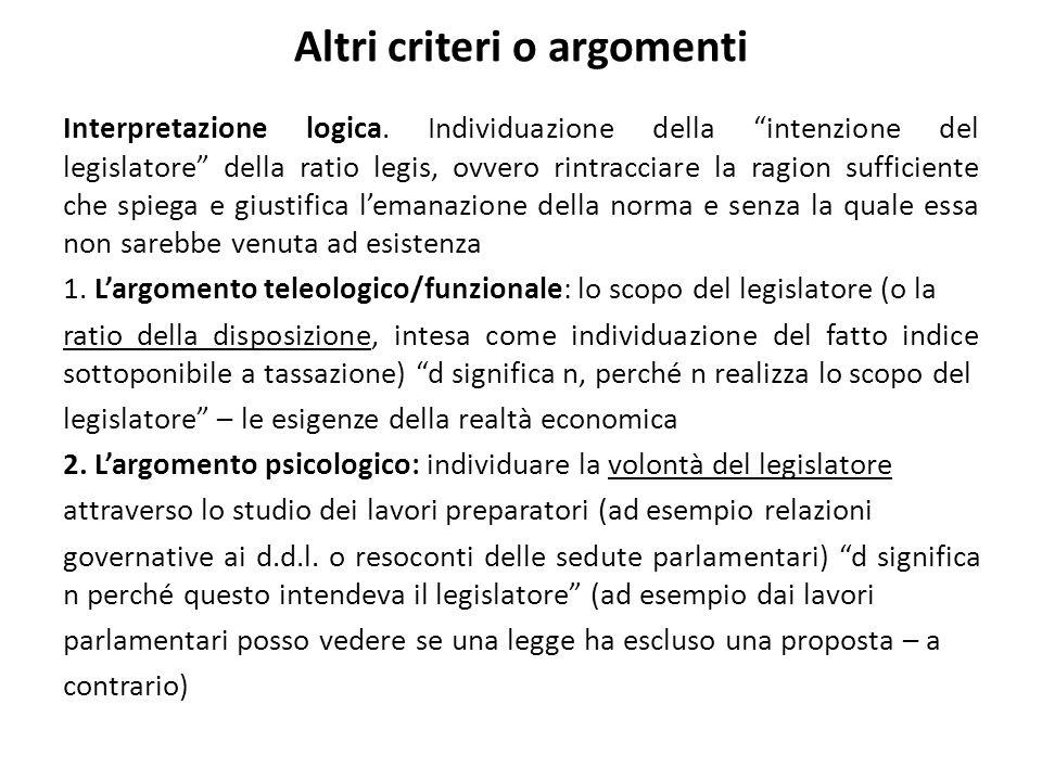 Altri criteri o argomenti Interpretazione logica. Individuazione della intenzione del legislatore della ratio legis, ovvero rintracciare la ragion suf