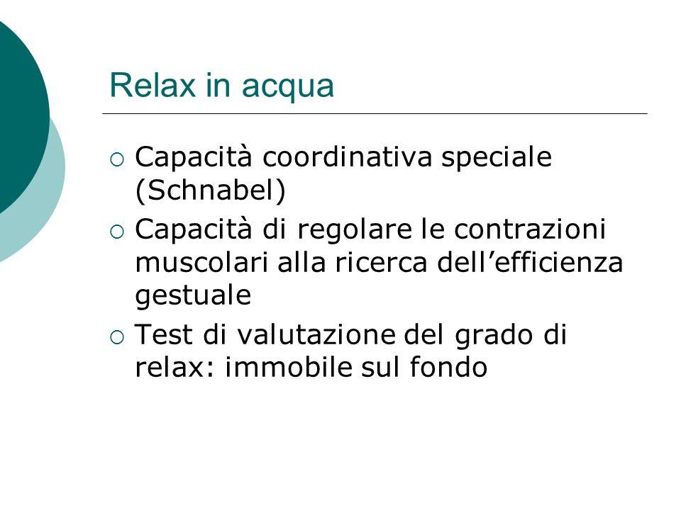 Relax in acqua Capacità coordinativa speciale (Schnabel) Capacità di regolare le contrazioni muscolari alla ricerca dellefficienza gestuale Test di valutazione del grado di relax: immobile sul fondo