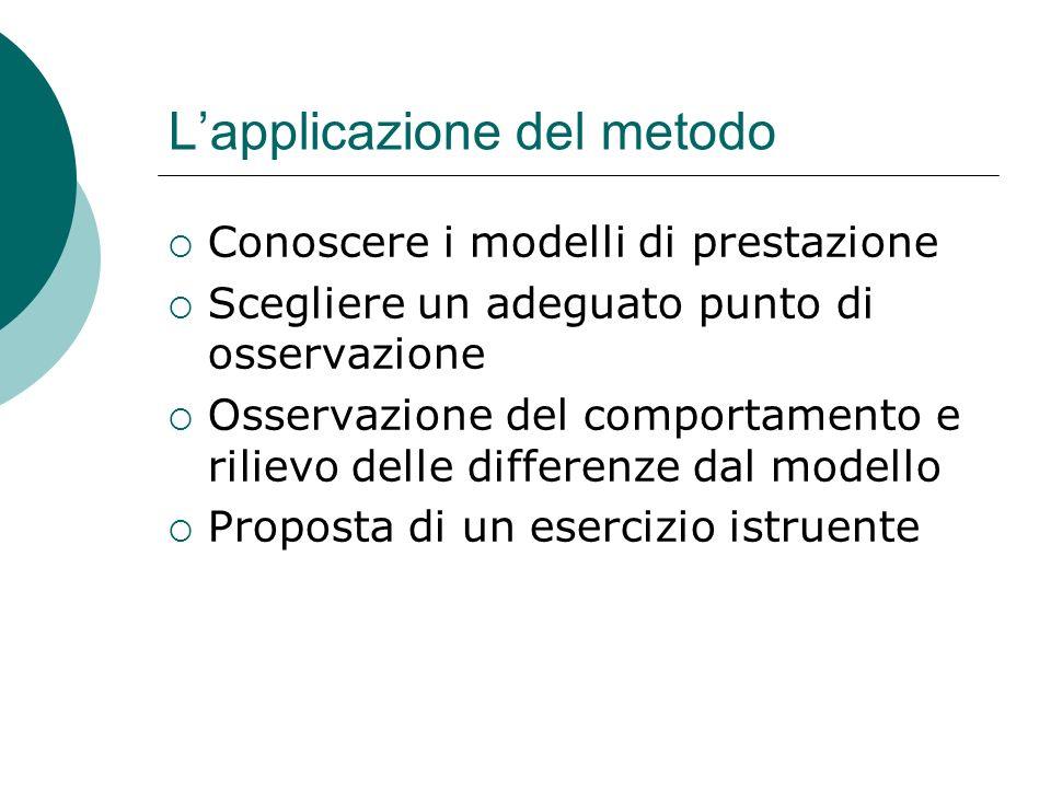 Lapplicazione del metodo Conoscere i modelli di prestazione Scegliere un adeguato punto di osservazione Osservazione del comportamento e rilievo delle differenze dal modello Proposta di un esercizio istruente