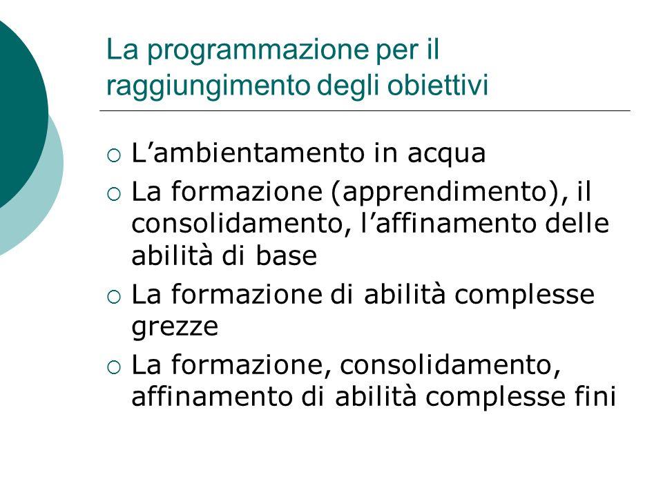 La programmazione per il raggiungimento degli obiettivi Lambientamento in acqua La formazione (apprendimento), il consolidamento, laffinamento delle abilità di base La formazione di abilità complesse grezze La formazione, consolidamento, affinamento di abilità complesse fini