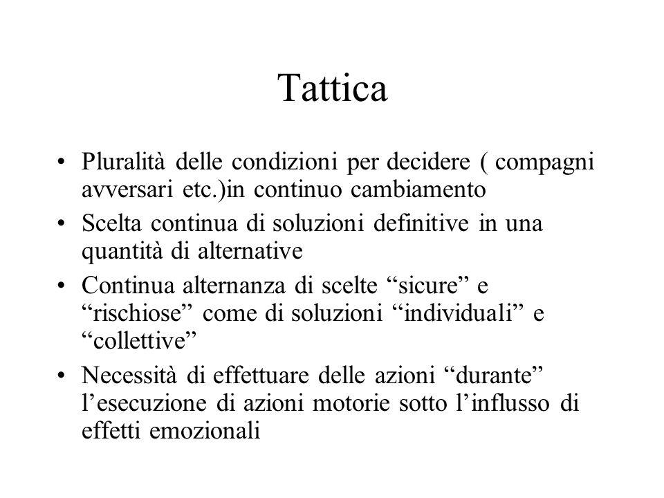 Tattica Tattica individuale e collettiva di attacco Tattica individuale e collettiva di difesa Tattica individuale di gruppo e di squadra Prendere rap