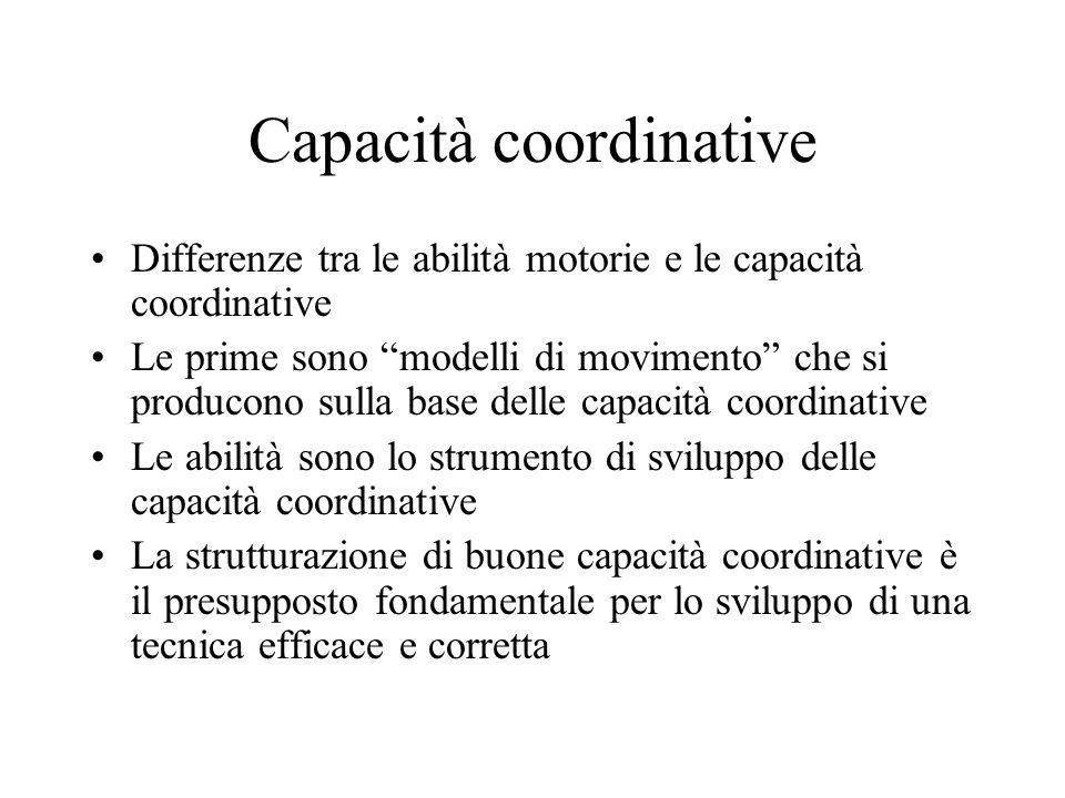 Capacità coordinative Le capacità coordinative sono le capacità di dosare, ottimizzare ed adattare il comportamento dellumano nello svolgere dei diver