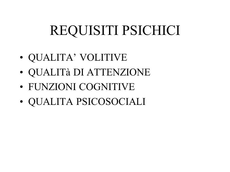 Capacità Tecnico Coordinative Capacità fisiche Capacità psicologiche Capacità di prestazione