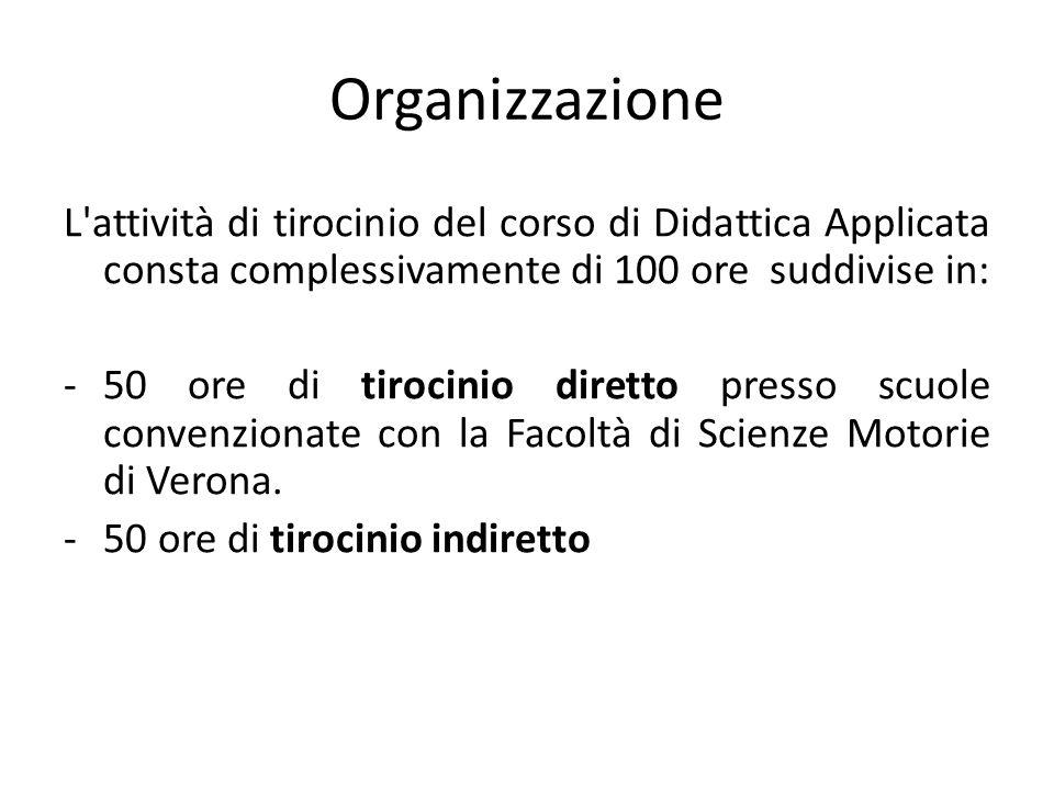 Organizzazione L'attività di tirocinio del corso di Didattica Applicata consta complessivamente di 100 ore suddivise in: -50 ore di tirocinio diretto