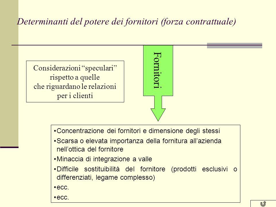 Concentrazione dei clienti e dimensione degli stessi Analisi degli elementi che creano valore (Identità di marchio, servizi post vendita, performance