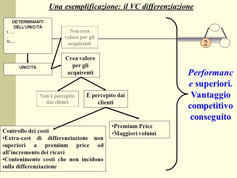 La differenziazione dei beni di lusso Cenni allanalisi di settore 1) caratteristiche della domanda Da un mercato specialistico, locale ed elitario neg