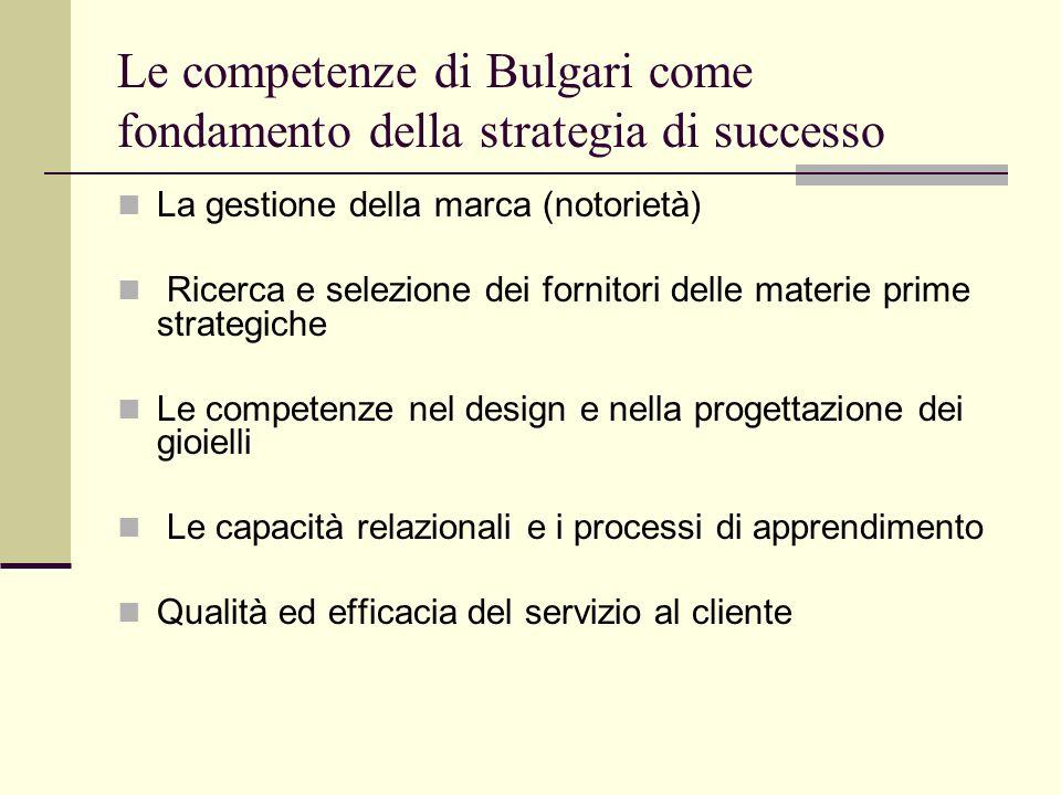 La strategia di differenziazione I mutamenti nei comportamenti dacquisto dei consumatori (gioiello come oggetto della quotidianità, creatività, modern