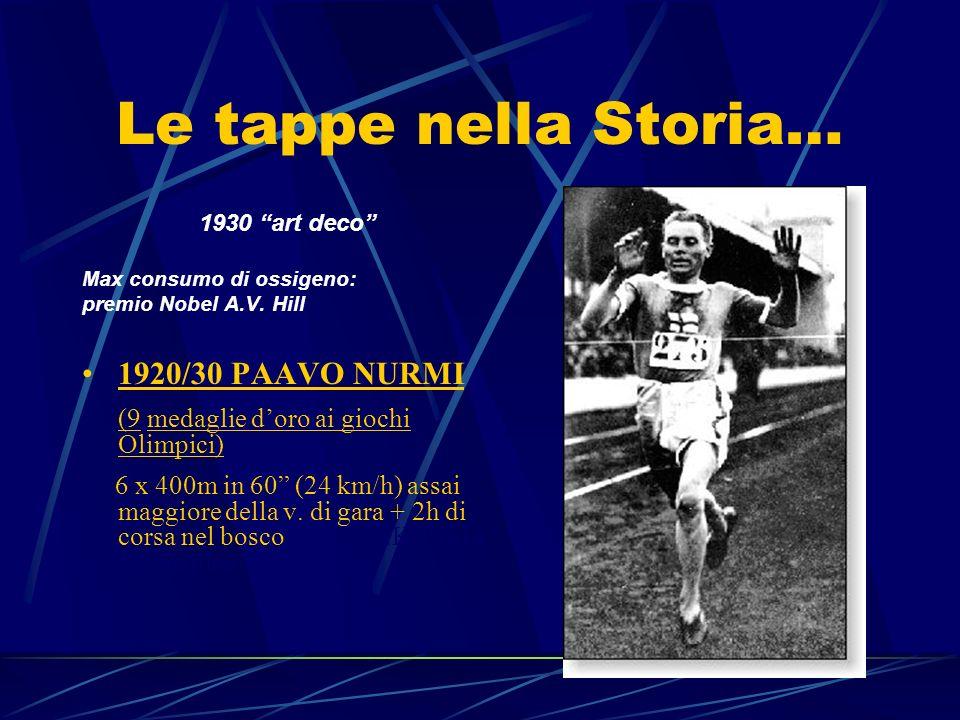 Le tappe nella Storia… 1930 art deco Max consumo di ossigeno: premio Nobel A.V. Hill 1920/30 PAAVO NURMI (9 medaglie doro ai giochi Olimpici) 6 x 400m