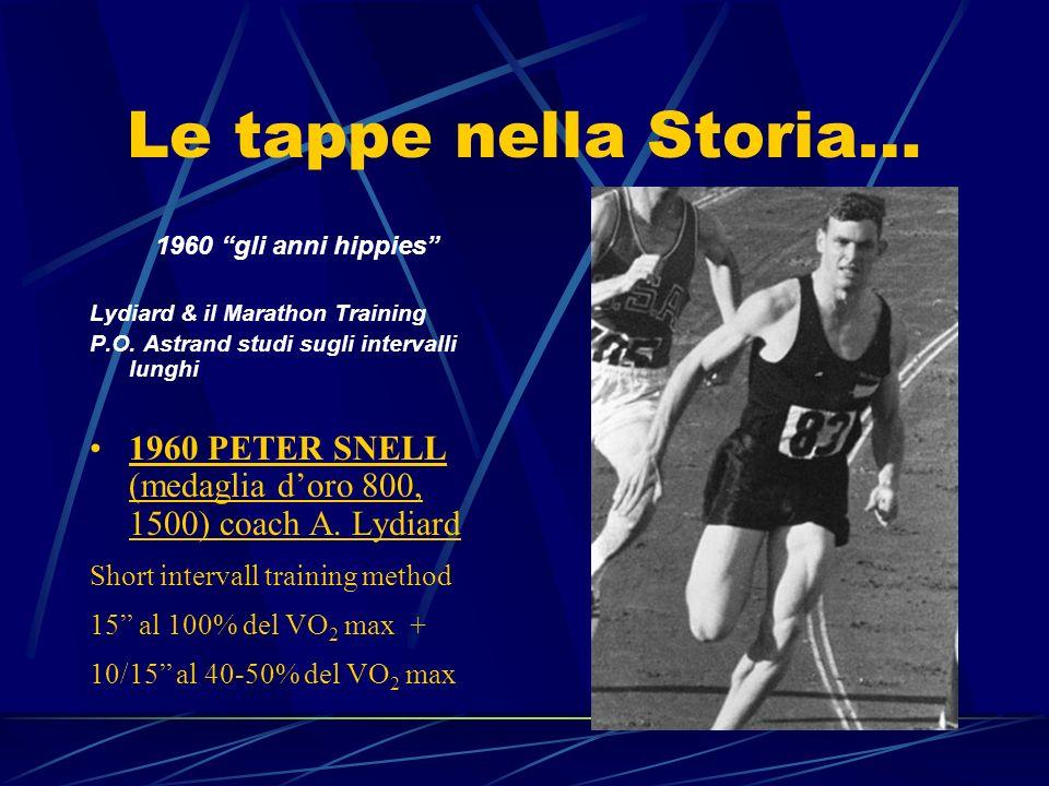 Le tappe nella Storia… 1960 gli anni hippies Lydiard & il Marathon Training P.O. Astrand studi sugli intervalli lunghi 1960 PETER SNELL (medaglia doro