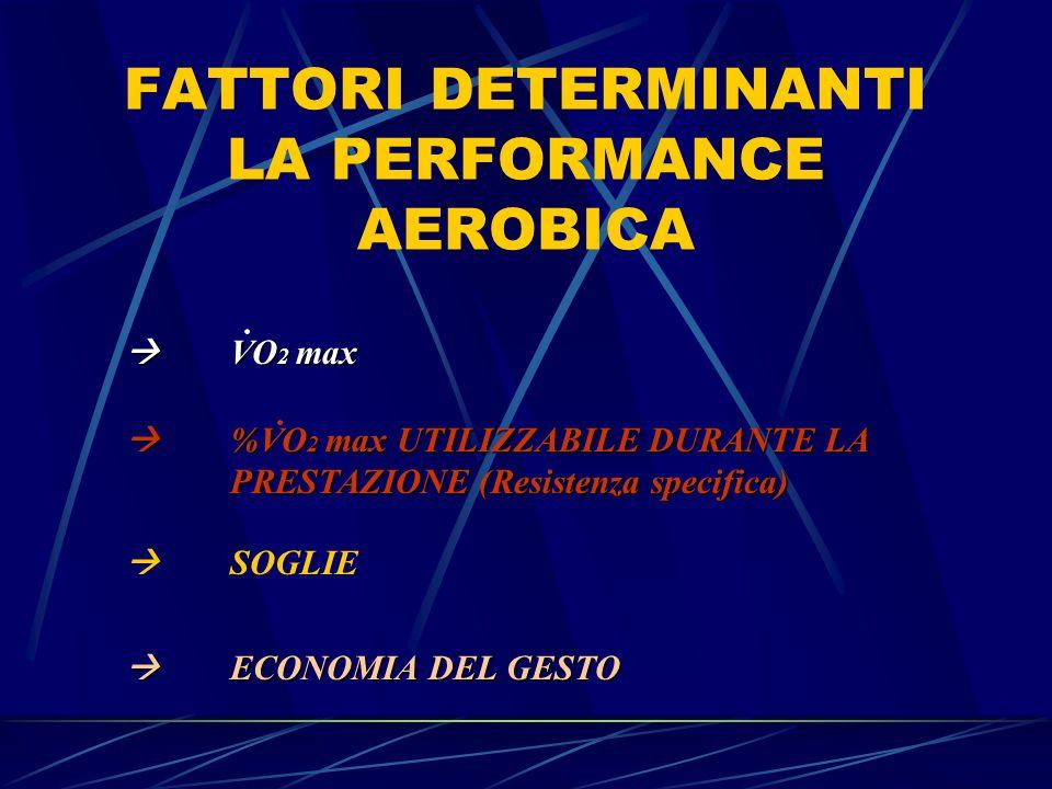 FATTORI DETERMINANTI LA PERFORMANCE AEROBICA %VO 2 max UTILIZZABILE DURANTE LA PRESTAZIONE (Resistenza specifica) %VO 2 max UTILIZZABILE DURANTE LA PR