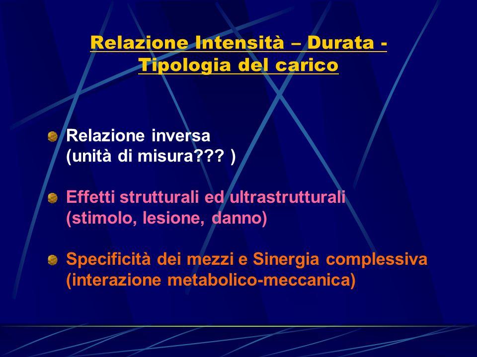 Relazione Intensità – Durata - Tipologia del carico Relazione inversa (unità di misura??? ) Effetti strutturali ed ultrastrutturali (stimolo, lesione,