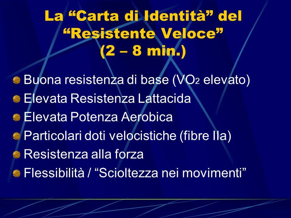 La Carta di Identità del Resistente Veloce (2 – 8 min.) Buona resistenza di base (VO 2 elevato) Elevata Resistenza Lattacida Elevata Potenza Aerobica