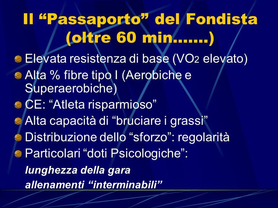 Il Passaporto del Fondista (oltre 60 min…….) Elevata resistenza di base (VO 2 elevato) Alta % fibre tipo I (Aerobiche e Superaerobiche) CE: Atleta ris