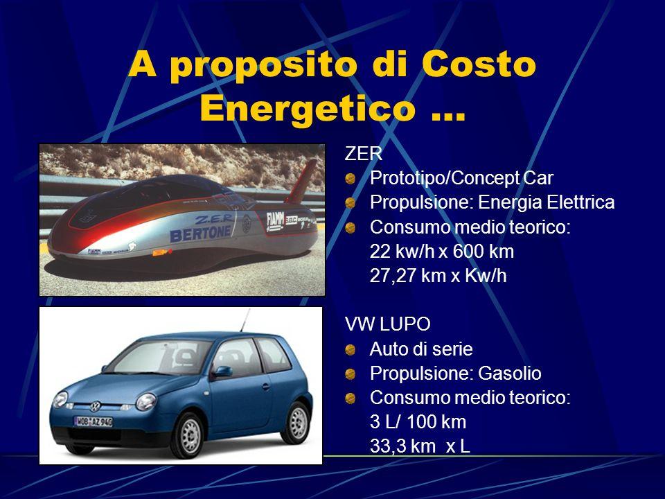 A proposito di Costo Energetico … ZER Prototipo/Concept Car Propulsione: Energia Elettrica Consumo medio teorico: 22 kw/h x 600 km 27,27 km x Kw/h VW