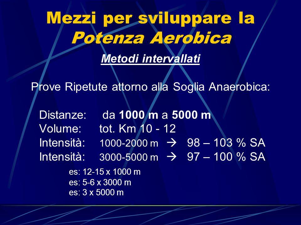 Metodi intervallati Prove Ripetute attorno alla Soglia Anaerobica: Distanze: da 1000 m a 5000 m Volume:tot. Km 10 - 12 Intensità: 1000-2000 m 98 – 103