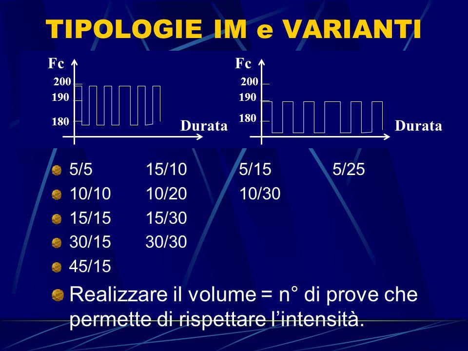 TIPOLOGIE IM e VARIANTI 5/515/105/155/25 10/1010/2010/30 15/1515/30 30/1530/30 45/15 Realizzare il volume = n° di prove che permette di rispettare lin