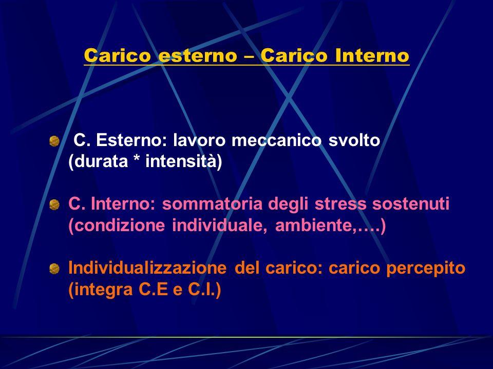 Carico esterno – Carico Interno C. Esterno: lavoro meccanico svolto (durata * intensità) C. Interno: sommatoria degli stress sostenuti (condizione ind