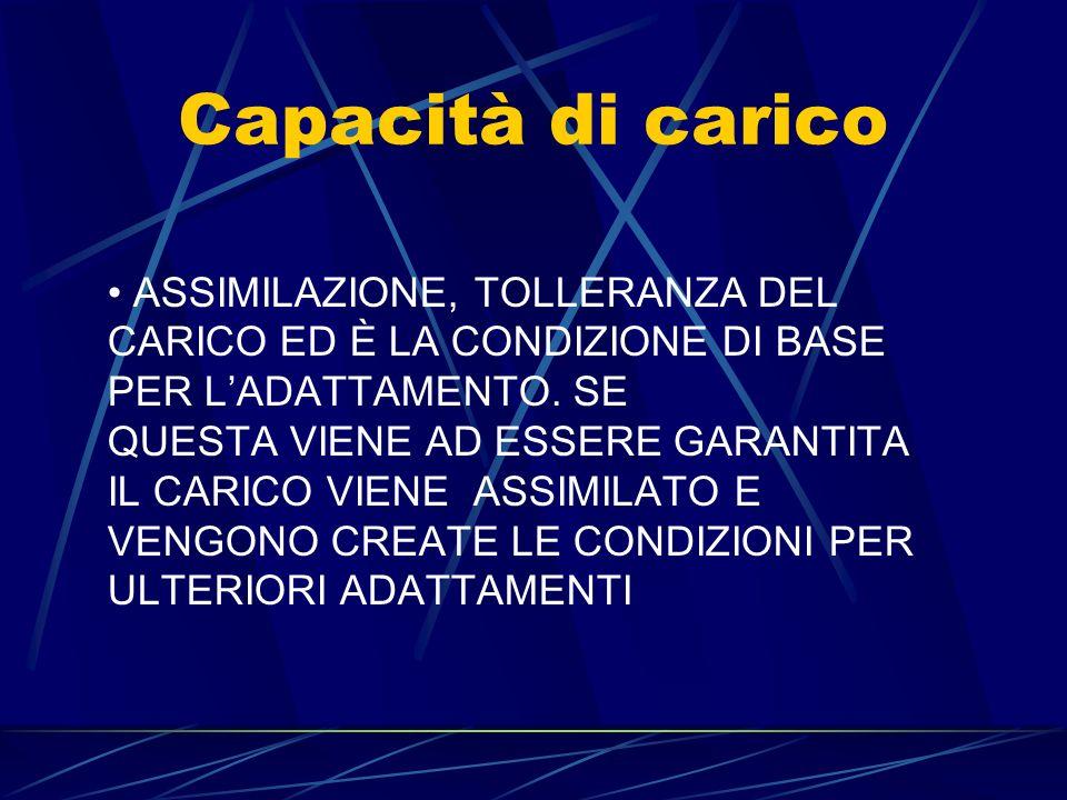 Capacità di carico ASSIMILAZIONE, TOLLERANZA DEL CARICO ED È LA CONDIZIONE DI BASE PER LADATTAMENTO. SE QUESTA VIENE AD ESSERE GARANTITA IL CARICO VIE