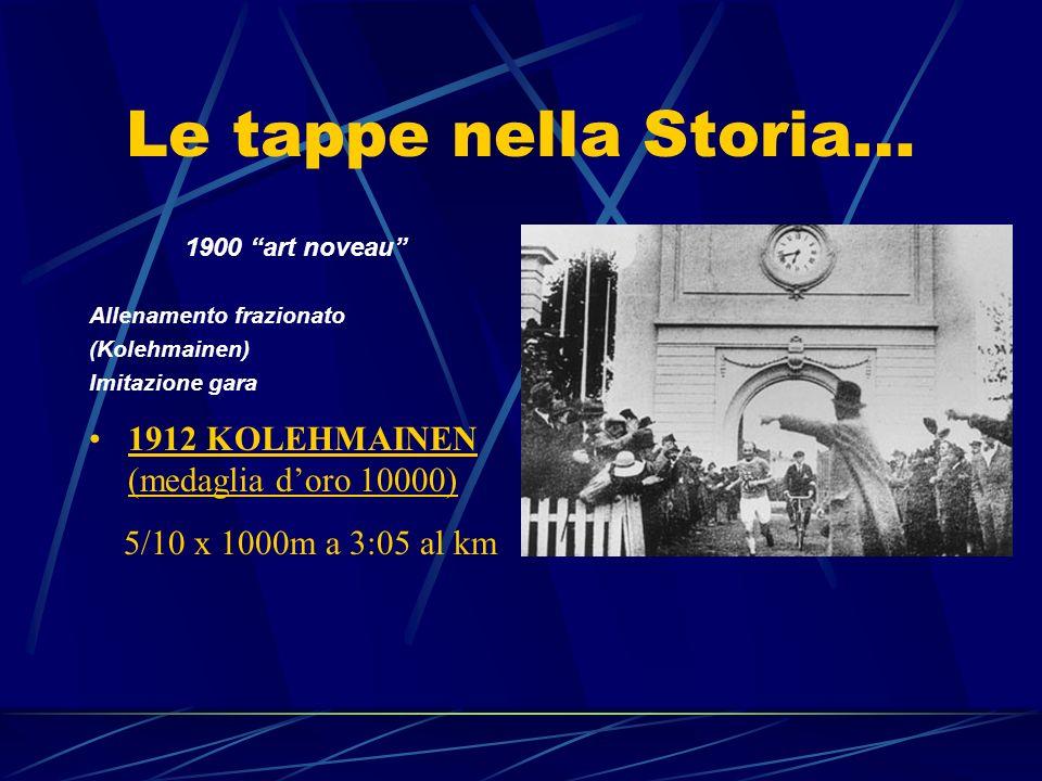 Le tappe nella Storia… 1900 art noveau Allenamento frazionato (Kolehmainen) Imitazione gara 1912 KOLEHMAINEN (medaglia doro 10000) 5/10 x 1000m a 3:05