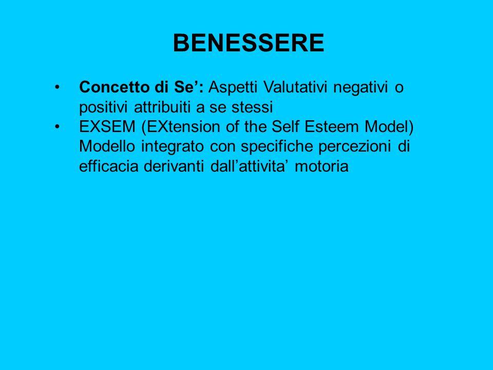 BENESSERE Concetto di Se: Aspetti Valutativi negativi o positivi attribuiti a se stessi EXSEM (EXtension of the Self Esteem Model) Modello integrato c