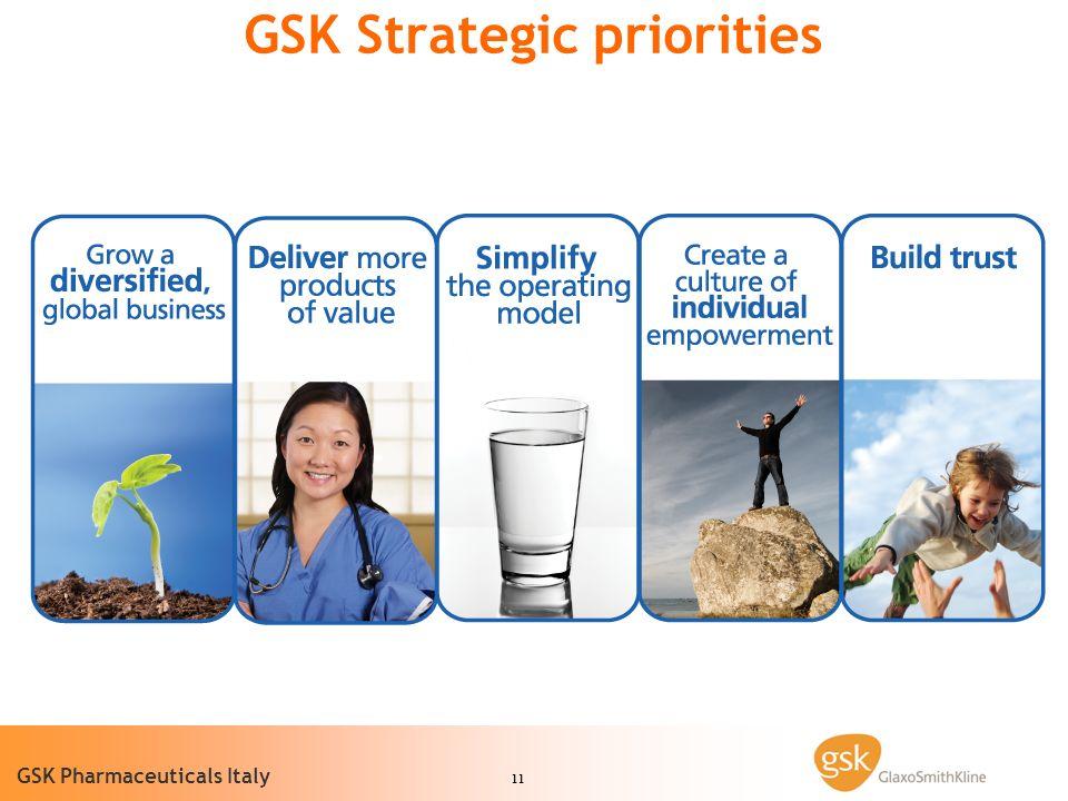 11 GSK Pharmaceuticals Italy GSK Strategic priorities