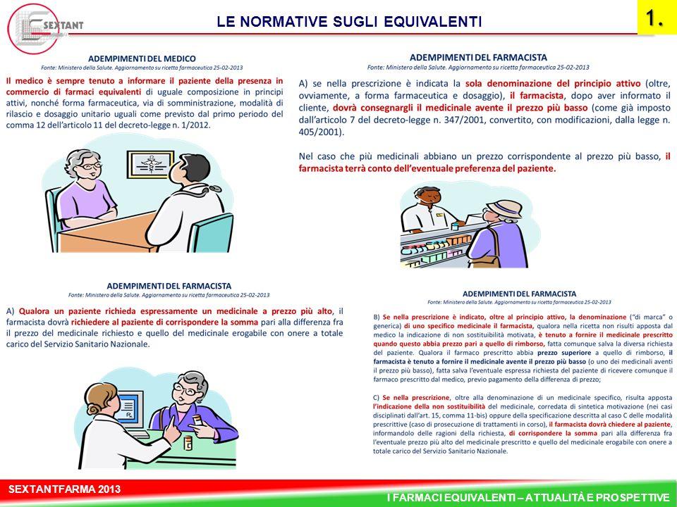 SEXTANTFARMA 2013 I FARMACI EQUIVALENTI – ATTUALITÀ E PROSPETTIVE LE NORMATIVE SUGLI EQUIVALENTI1.