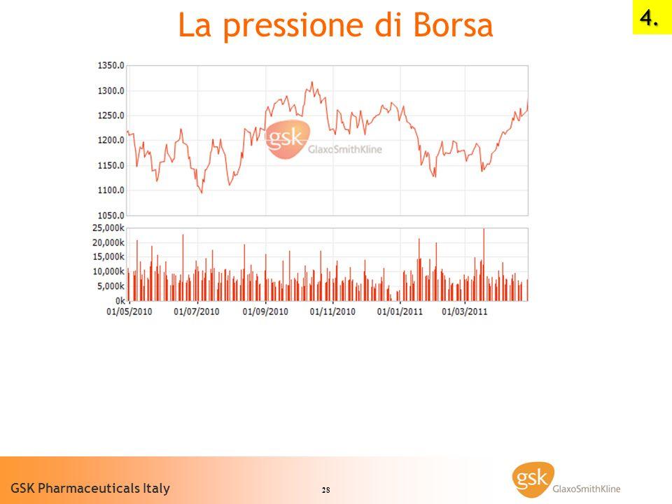 28 GSK Pharmaceuticals Italy La pressione di Borsa4.