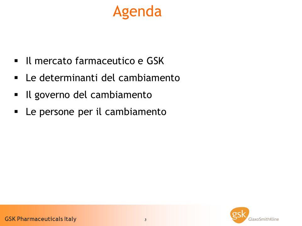3 GSK Pharmaceuticals Italy Il mercato farmaceutico e GSK Le determinanti del cambiamento Il governo del cambiamento Le persone per il cambiamento Age