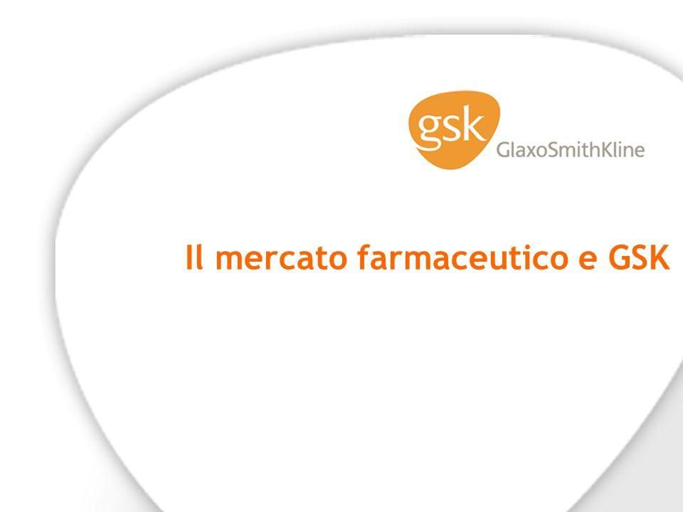 Il mercato farmaceutico e GSK