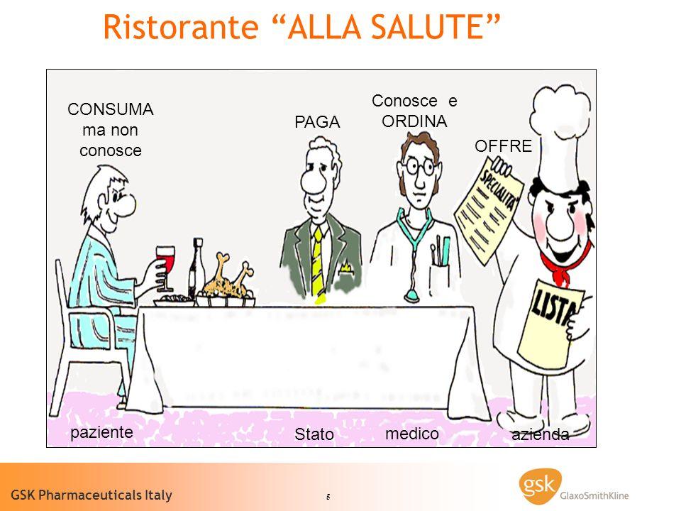 5 GSK Pharmaceuticals Italy Ristorante ALLA SALUTE CONSUMA ma non conosce PAGA Conosce e ORDINA OFFRE paziente Stato medico azienda
