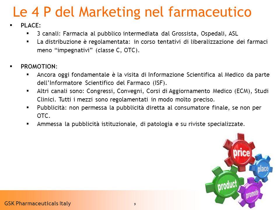 9 GSK Pharmaceuticals Italy PLACE: 3 canali: Farmacia al pubblico intermediata dal Grossista, Ospedali, ASL La distribuzione è regolamentata: in corso