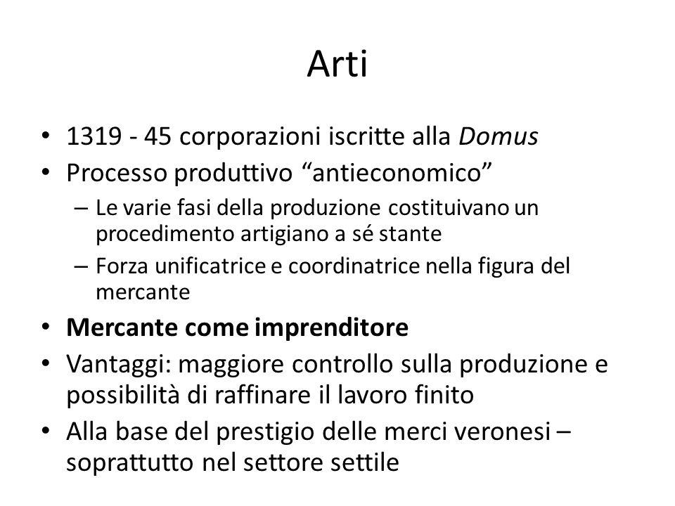 Arti 1319 - 45 corporazioni iscritte alla Domus Processo produttivo antieconomico – Le varie fasi della produzione costituivano un procedimento artigi
