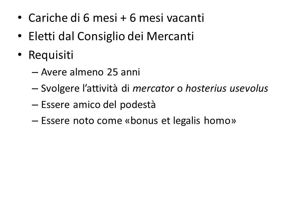 Cariche di 6 mesi + 6 mesi vacanti Eletti dal Consiglio dei Mercanti Requisiti – Avere almeno 25 anni – Svolgere lattività di mercator o hosterius use