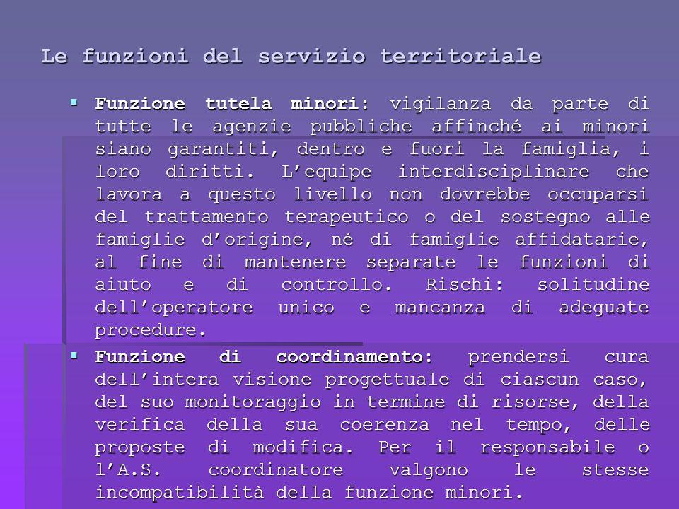 Le funzioni del servizio territoriale Funzione tutela minori: vigilanza da parte di tutte le agenzie pubbliche affinché ai minori siano garantiti, dentro e fuori la famiglia, i loro diritti.