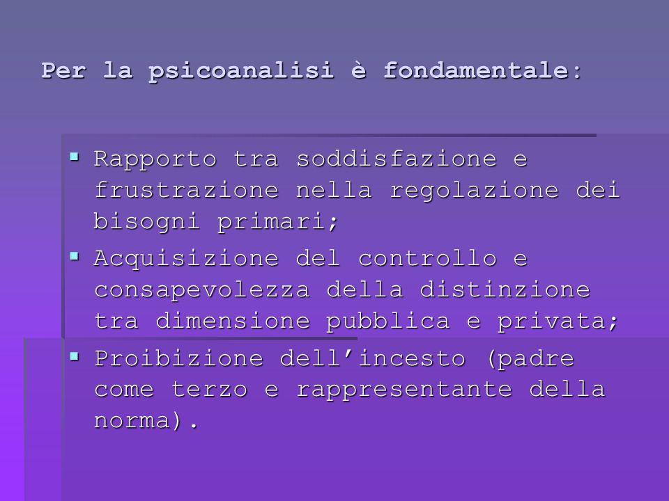 Per la psicoanalisi è fondamentale: Rapporto tra soddisfazione e frustrazione nella regolazione dei bisogni primari; Rapporto tra soddisfazione e frustrazione nella regolazione dei bisogni primari; Acquisizione del controllo e consapevolezza della distinzione tra dimensione pubblica e privata; Acquisizione del controllo e consapevolezza della distinzione tra dimensione pubblica e privata; Proibizione dellincesto (padre come terzo e rappresentante della norma).