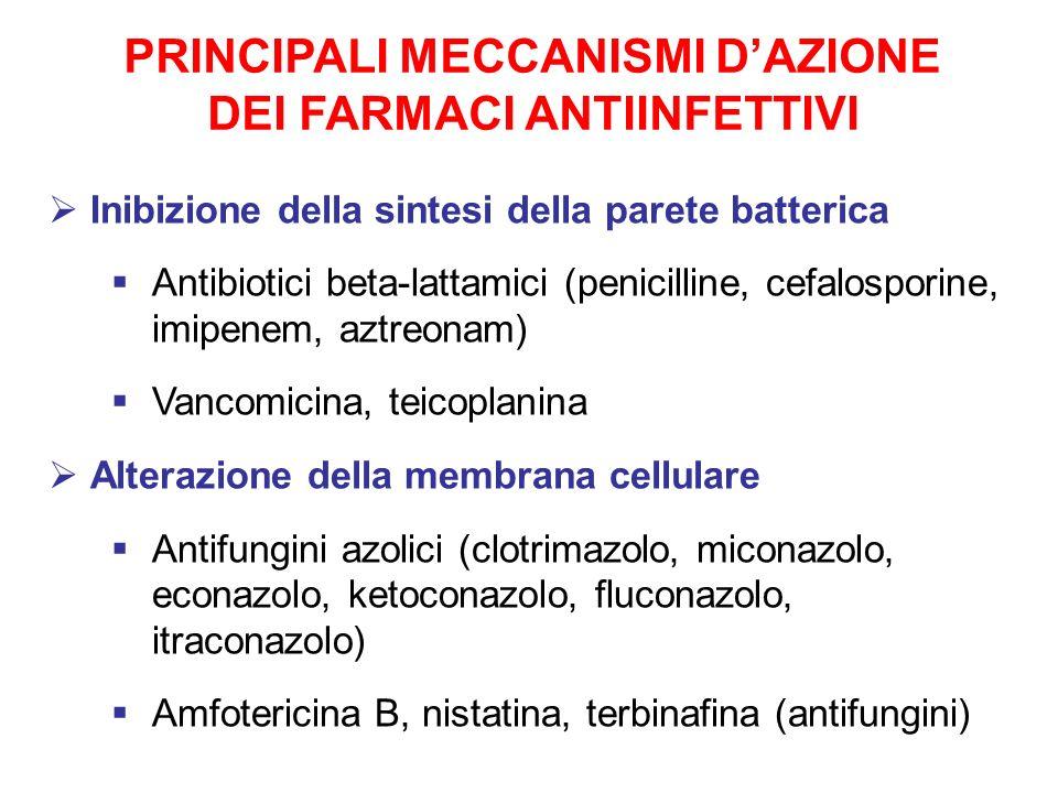 PRINCIPALI MECCANISMI DAZIONE DEI FARMACI ANTIINFETTIVI Inibizione della sintesi della parete batterica Antibiotici beta-lattamici (penicilline, cefal