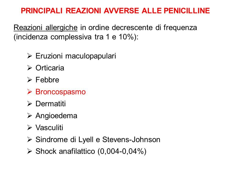 PRINCIPALI REAZIONI AVVERSE ALLE PENICILLINE Eruzioni maculopapulari Orticaria Febbre Broncospasmo Dermatiti Angioedema Vasculiti Sindrome di Lyell e