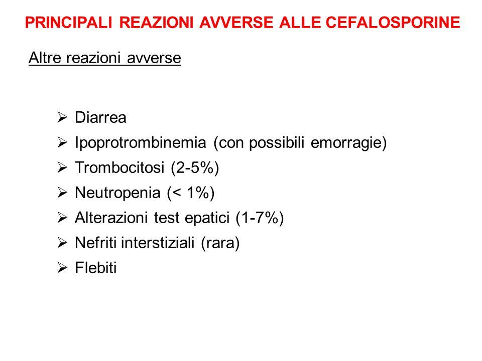 PRINCIPALI REAZIONI AVVERSE ALLE CEFALOSPORINE Diarrea Ipoprotrombinemia (con possibili emorragie) Trombocitosi (2-5%) Neutropenia (< 1%) Alterazioni