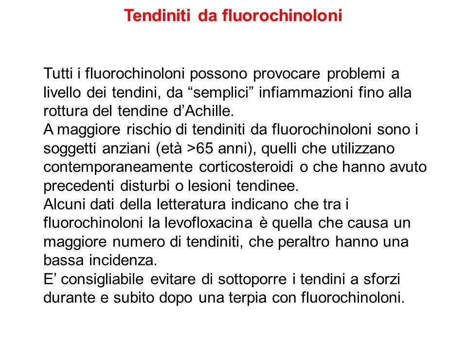 Tendiniti da fluorochinoloni Tutti i fluorochinoloni possono provocare problemi a livello dei tendini, da semplici infiammazioni fino alla rottura del