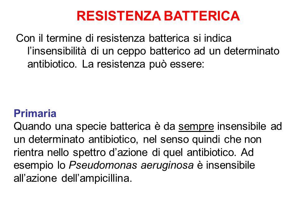 Con il termine di resistenza batterica si indica linsensibilità di un ceppo batterico ad un determinato antibiotico. La resistenza può essere: RESISTE