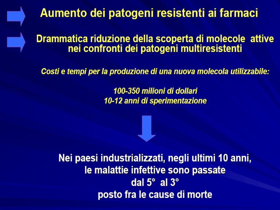TUBERCOLOSI Farmaci di 1° scelta: ISONIAZIDE (Nicizina®, Nicozid®) RIFAMPICINA (Rifadin®, Rifapiam®) ETAMBUTOLO (Etapiam®, Miambutol®) PIRAZINAMIDE (Piraldina 50®) Associazioni preformate: Etanicozid B6®, Miazide B6® (isoniazide+etambutolo+piridossina) Rifater 40® (isoniazide+pirazinamide+rifampicina) Rifinah 300® (isoniazide+ rifampicina) Farmaci di 2° scelta (da utilizzare quando quelli di 1° scelta hanno fallito, o hanno provocato fenomeni tossici, e quando lesame colturale ha dimostrato la loro efficacia): streptomicina, kanamicina, fluorochinoloni