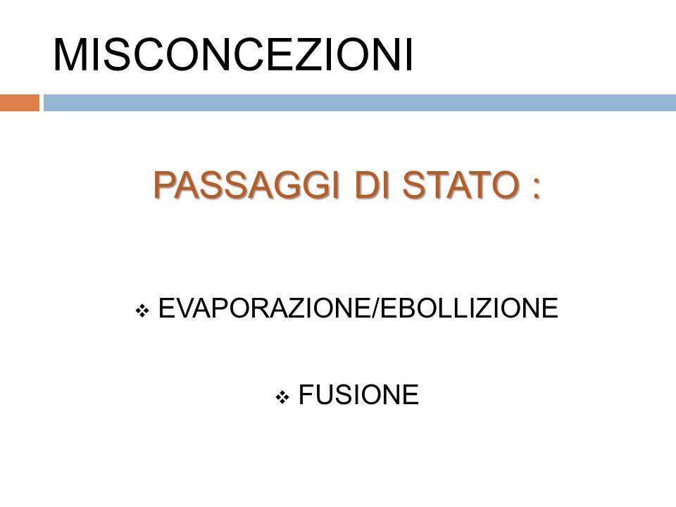 MISCONCEZIONI PASSAGGI DI STATO : EVAPORAZIONE/EBOLLIZIONE FUSIONE