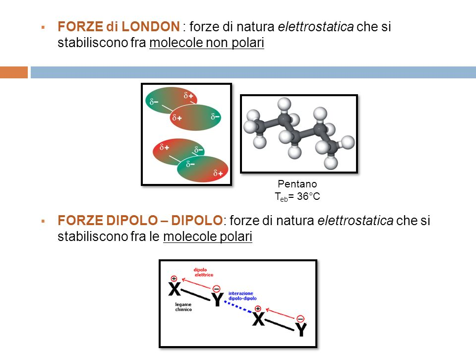 FORZE di LONDON : forze di natura elettrostatica che si stabiliscono fra molecole non polari FORZE DIPOLO – DIPOLO: forze di natura elettrostatica che si stabiliscono fra le molecole polari Pentano T eb = 36°C