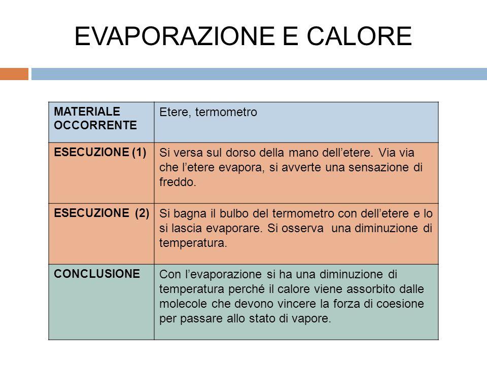 EVAPORAZIONE E CALORE MATERIALE OCCORRENTE Etere, termometro ESECUZIONE (1) Si versa sul dorso della mano delletere.