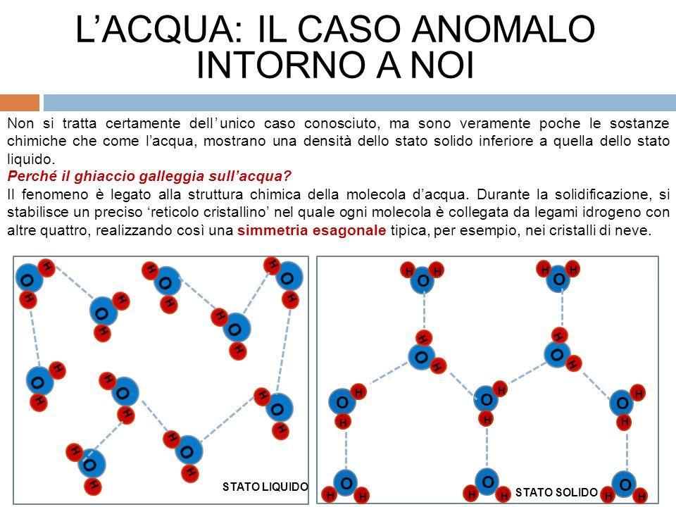Il fenomeno è legato alla struttura chimica della molecola dacqua.