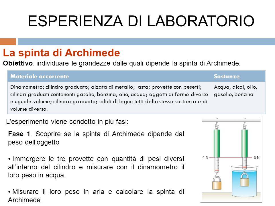 La spinta di Archimede Obiettivo: individuare le grandezze dalle quali dipende la spinta di Archimede.