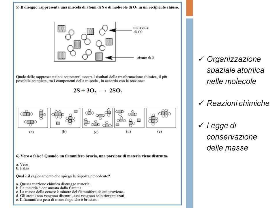 Organizzazione spaziale atomica nelle molecole Reazioni chimiche Legge di conservazione delle masse