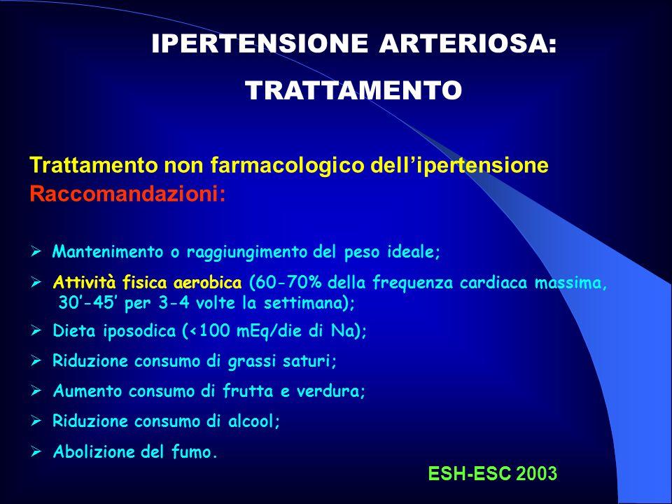 Trattamento non farmacologico dellipertensione Raccomandazioni: Mantenimento o raggiungimento del peso ideale; Attività fisica aerobica (60-70% della